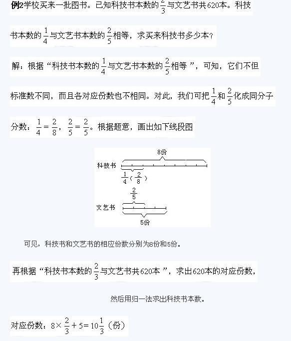 小升初数学拔高题解题技巧:同分子法
